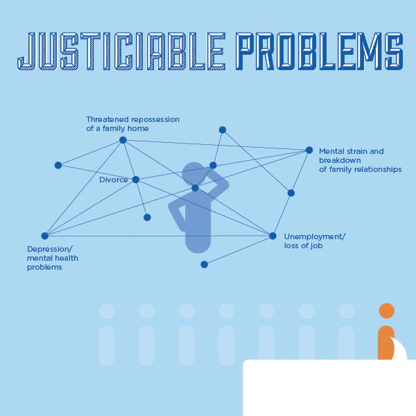 Justiciable Problems